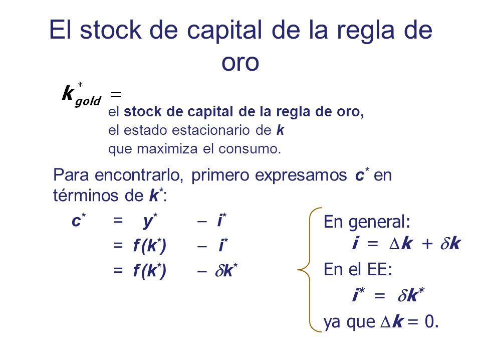 El stock de capital de la regla de oro el stock de capital de la regla de oro, el estado estacionario de k que maximiza el consumo. Para encontrarlo,