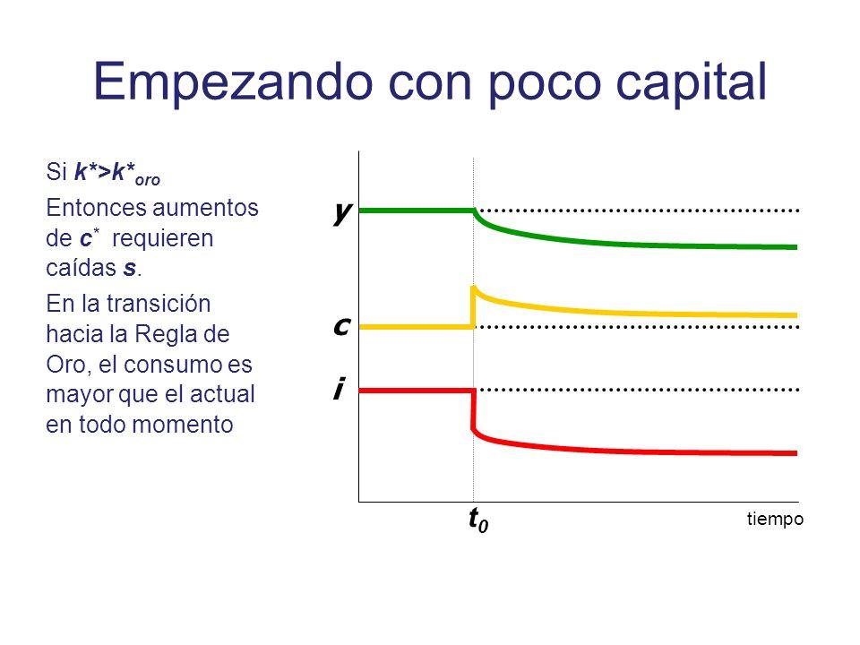 Empezando con poco capital Si k*>k* oro Entonces aumentos de c * requieren caídas s. En la transición hacia la Regla de Oro, el consumo es mayor que e