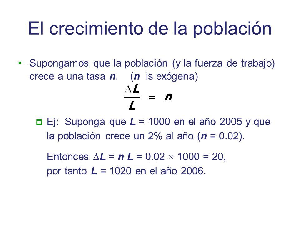 El crecimiento de la población Supongamos que la población (y la fuerza de trabajo) crece a una tasa n. (n is exógena) Ej: Suponga que L = 1000 en el