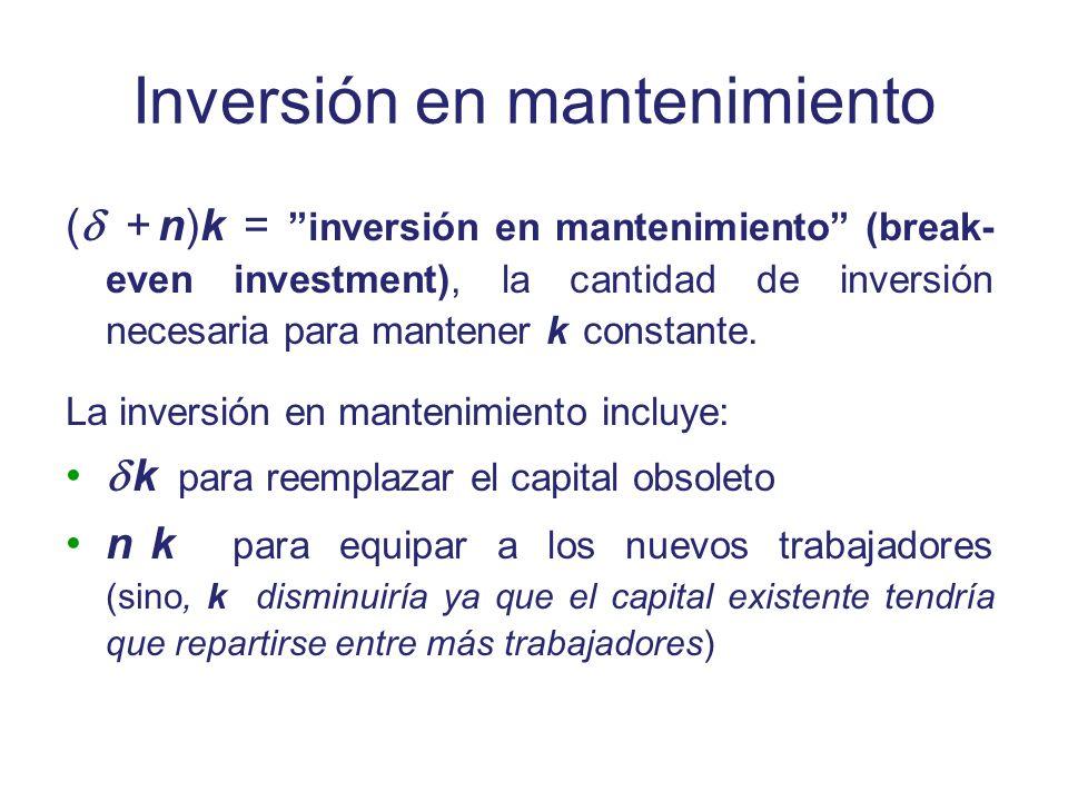 Inversión en mantenimiento ( + n)k = inversión en mantenimiento (break- even investment), la cantidad de inversión necesaria para mantener k constante