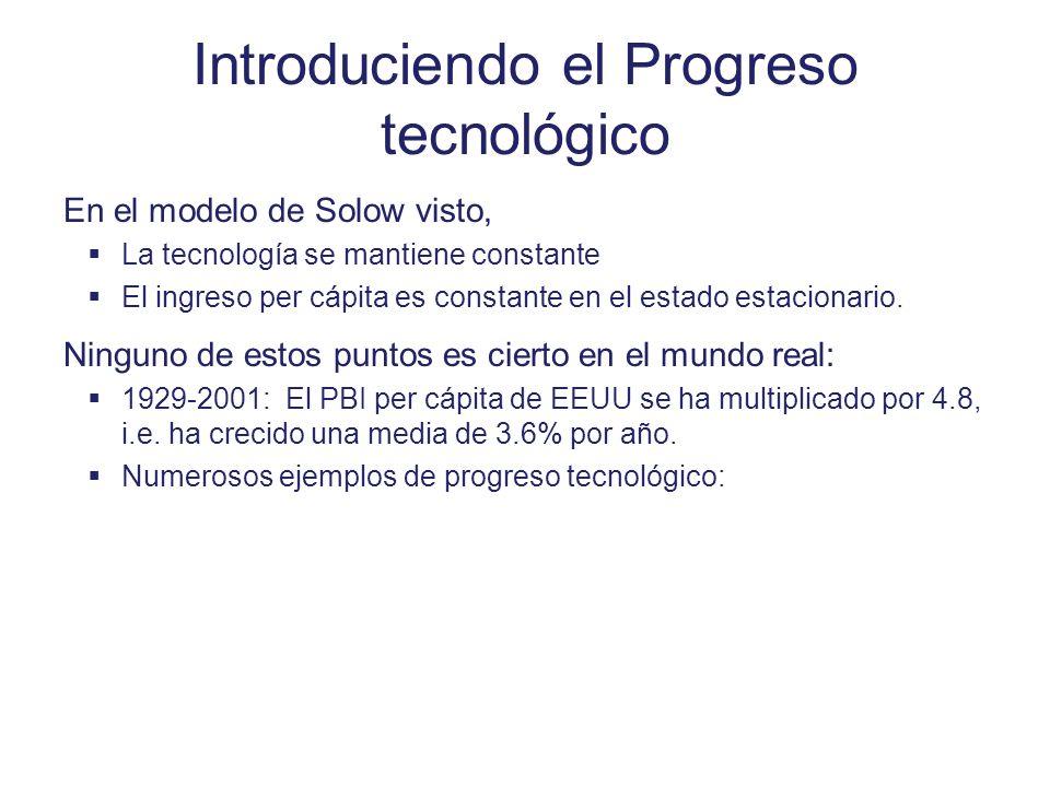 Introduciendo el Progreso tecnológico En el modelo de Solow visto, La tecnología se mantiene constante El ingreso per cápita es constante en el estado