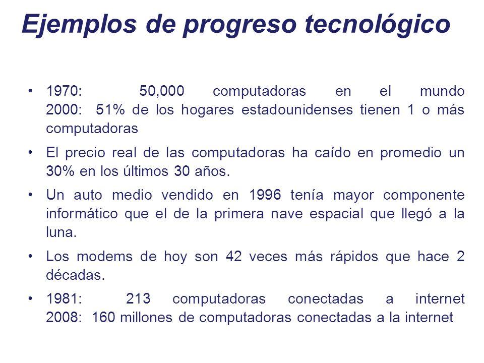 Ejemplos de progreso tecnológico 1970: 50,000 computadoras en el mundo 2000: 51% de los hogares estadounidenses tienen 1 o más computadoras El precio