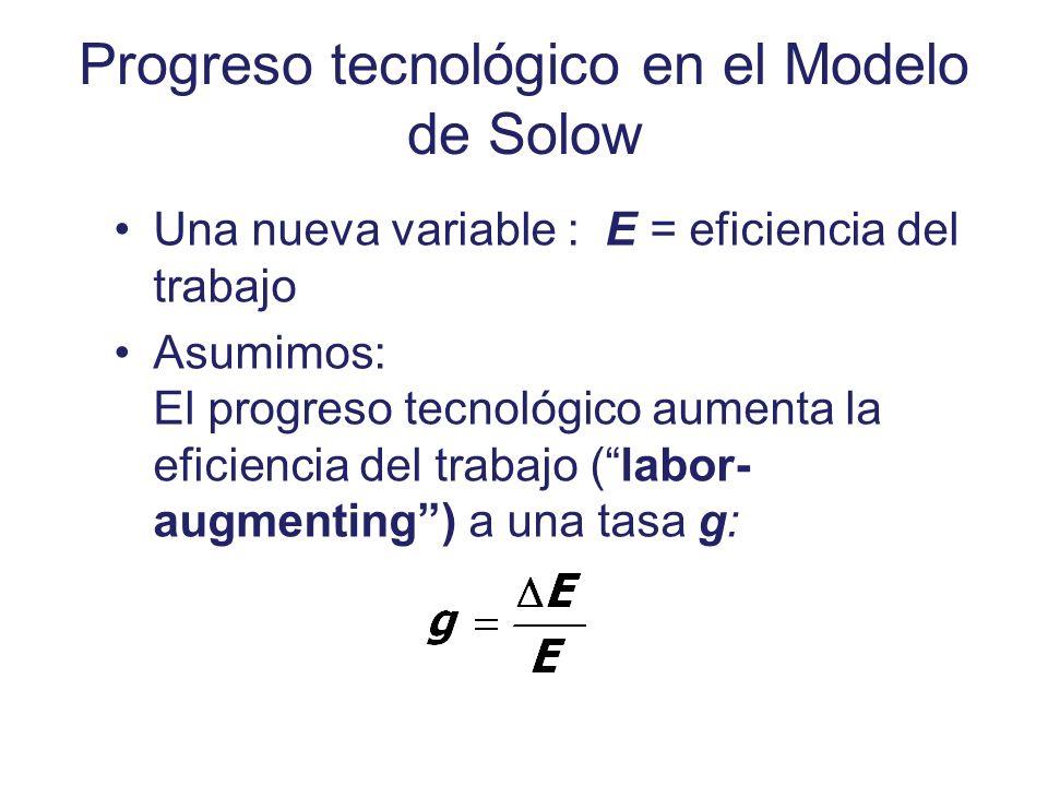 Progreso tecnológico en el Modelo de Solow Una nueva variable : E = eficiencia del trabajo Asumimos: El progreso tecnológico aumenta la eficiencia del