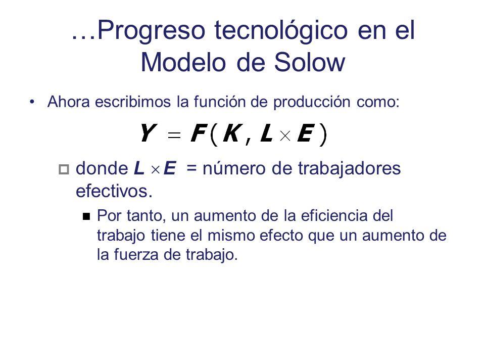 …Progreso tecnológico en el Modelo de Solow Ahora escribimos la función de producción como: donde L E = número de trabajadores efectivos. Por tanto, u