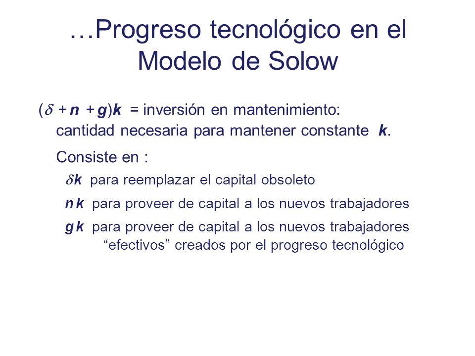 …Progreso tecnológico en el Modelo de Solow ( + n + g)k = inversión en mantenimiento: cantidad necesaria para mantener constante k. Consiste en : k pa