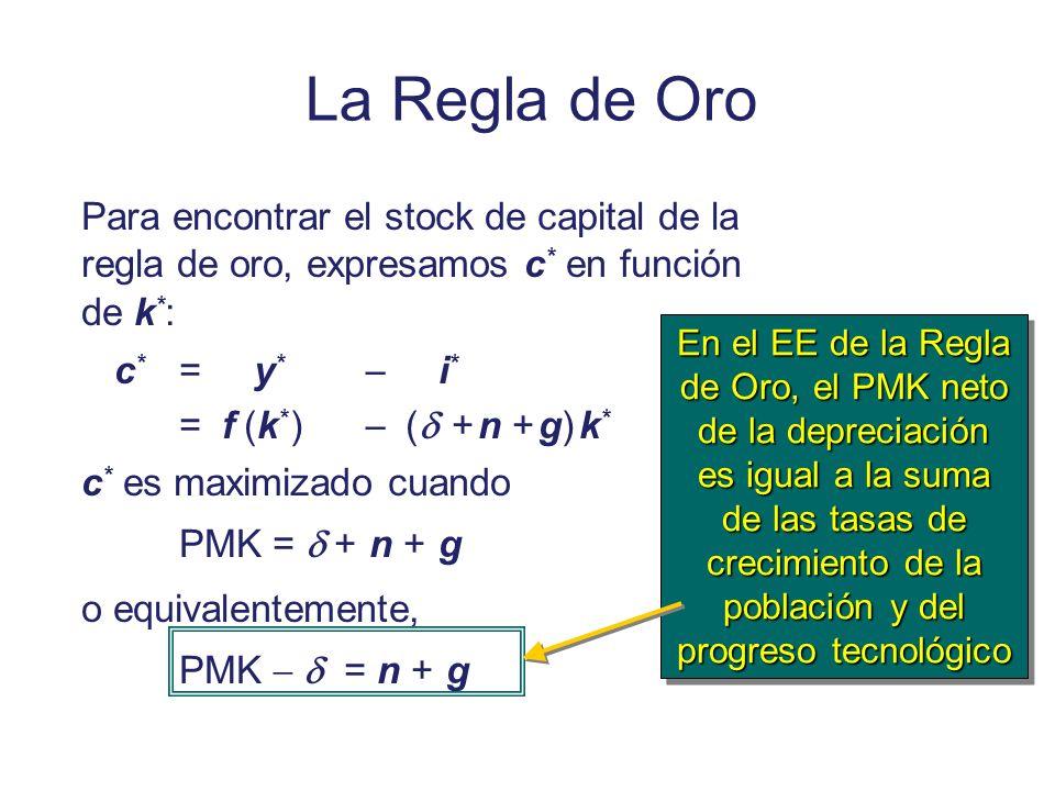 La Regla de Oro Para encontrar el stock de capital de la regla de oro, expresamos c * en función de k * : c * = y * i * = f (k * ) ( + n + g) k * c *