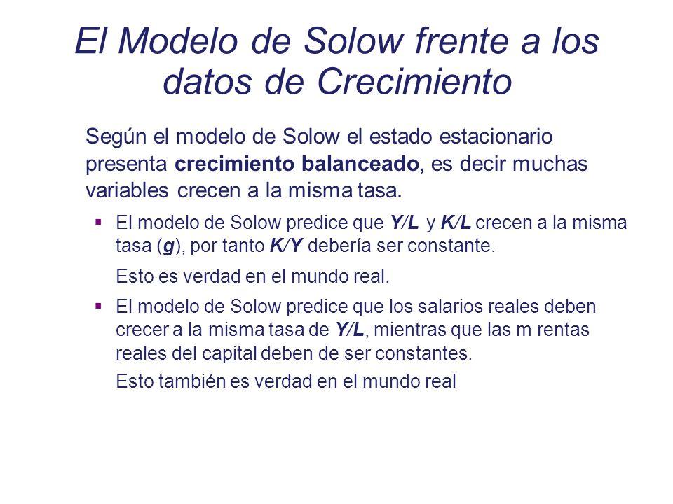El Modelo de Solow frente a los datos de Crecimiento Según el modelo de Solow el estado estacionario presenta crecimiento balanceado, es decir muchas