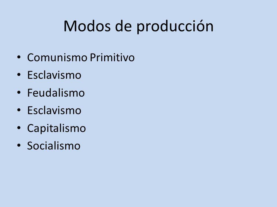Modos de producción Comunismo Primitivo Esclavismo Feudalismo Esclavismo Capitalismo Socialismo