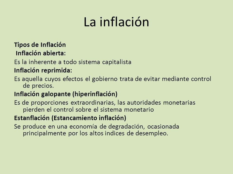 La inflación Tipos de Inflación Inflación abierta: Es la inherente a todo sistema capitalista Inflación reprimida: Es aquella cuyos efectos el gobiern