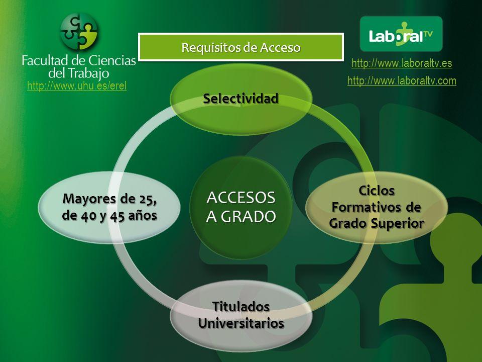 http://www.uhu.es/erel http://www.laboraltv.es http://www.laboraltv.com Requisitos de Acceso ACCESOS A GRADO Selectividad Ciclos Formativos de Grado Superior Titulados Universitarios Mayores de 25, de 40 y 45 años
