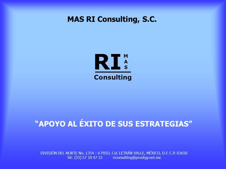 MAS RI Consulting, S.C.APOYO AL ÉXITO DE SUS ESTRATEGIAS DIVISIÓN DEL NORTE No.