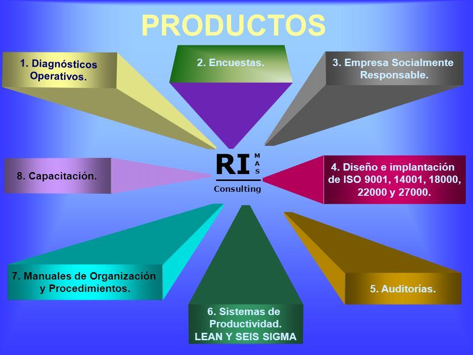 PRODUCTOS 3.Empresa Socialmente Responsable. 5. Auditorías.