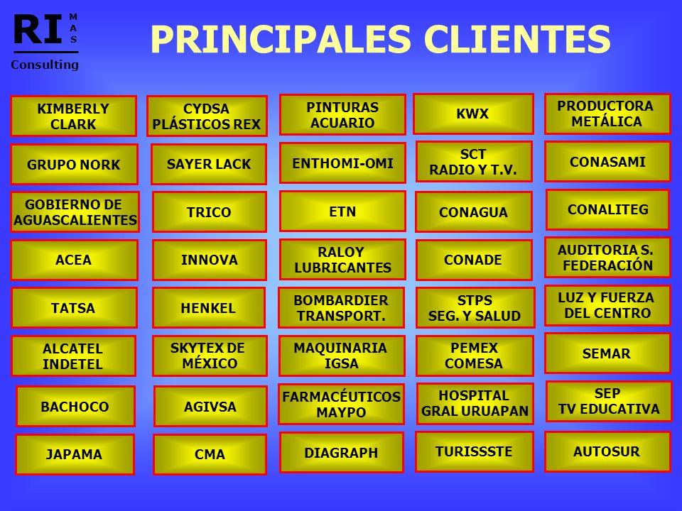 TRANSFORMACIÓN CULTURAL.FILOSOFÍA DE LA CALIDAD. DOCUMENTACIÓN DE NORMAS INTERNACIONALES.