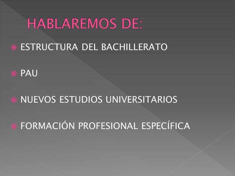 MATERIAS DE MODALIDAD RAMAS DEL CONOCIMIENTO Economía de la empresa CIENCIAS SOCIALES Y JURÍDICAS Geografía Latín II Literatura universal Matemáticas aplicadas a las ciencias sociales