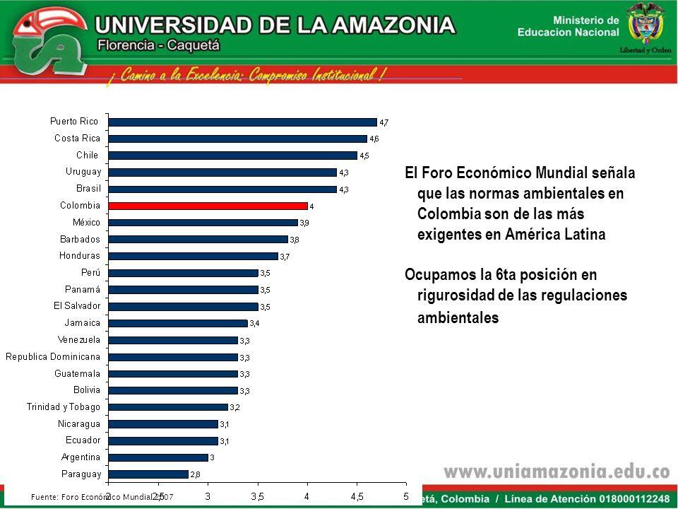 Fuente: Foro Económico Mundial 2007 El Foro Económico Mundial señala que las normas ambientales en Colombia son de las más exigentes en América Latina Ocupamos la 6ta posición en rigurosidad de las regulaciones ambientales