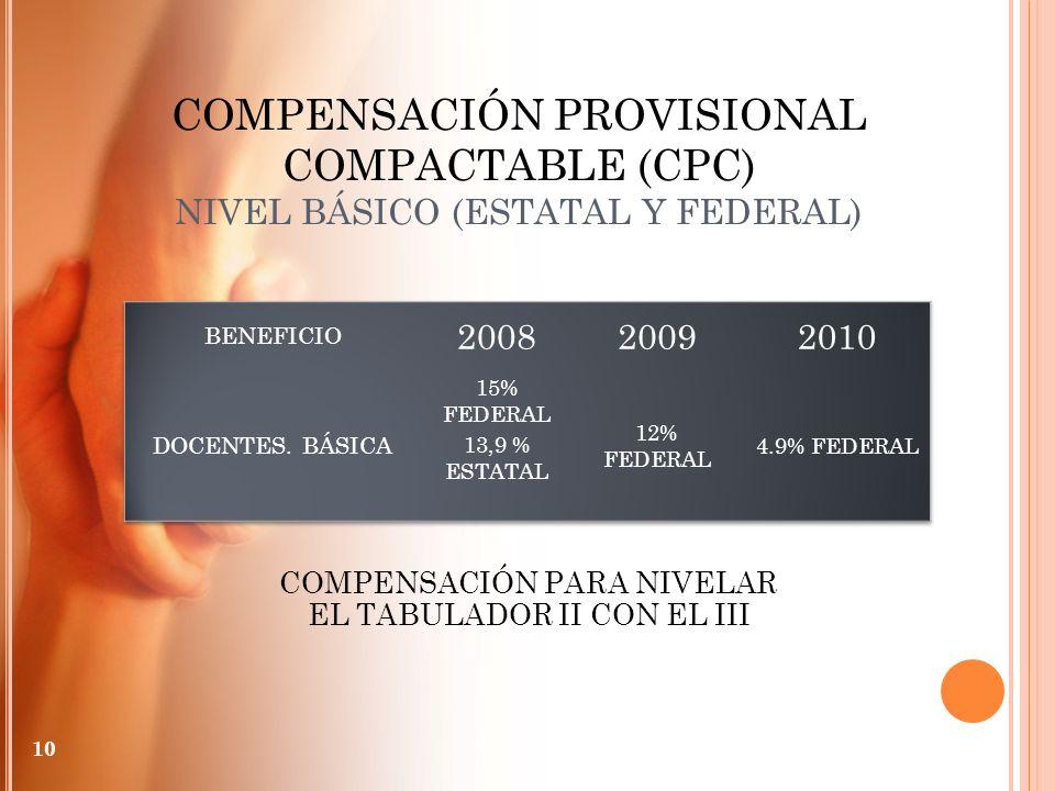 COMPENSACIÓN PROVISIONAL COMPACTABLE (CPC) NIVEL BÁSICO (ESTATAL Y FEDERAL) COMPENSACIÓN PARA NIVELAR EL TABULADOR II CON EL III 10