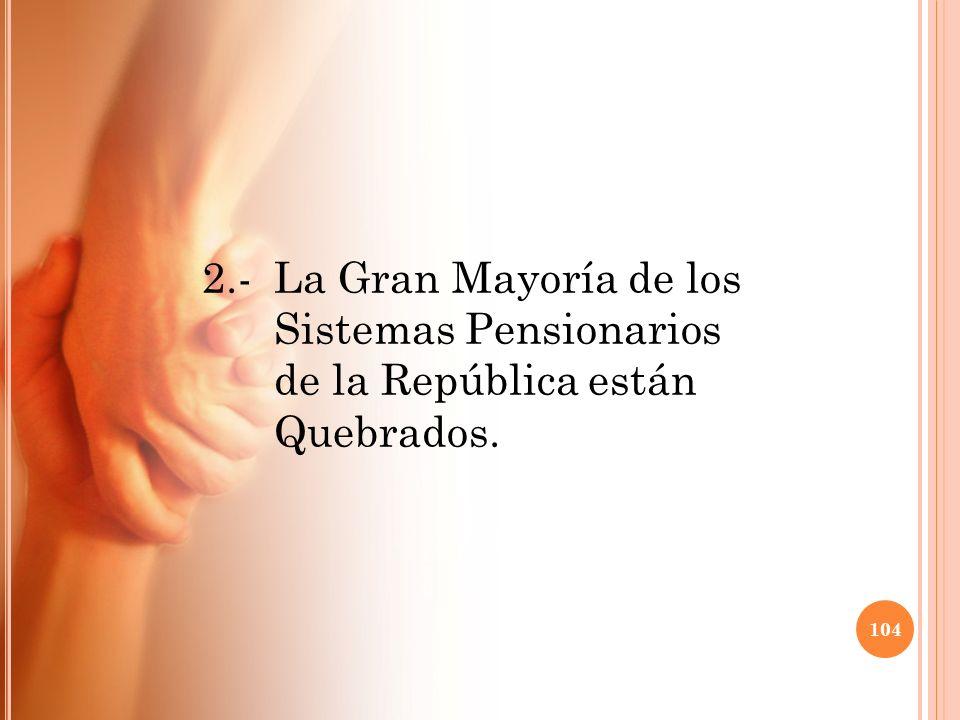 2.- La Gran Mayoría de los Sistemas Pensionarios de la República están Quebrados. 104