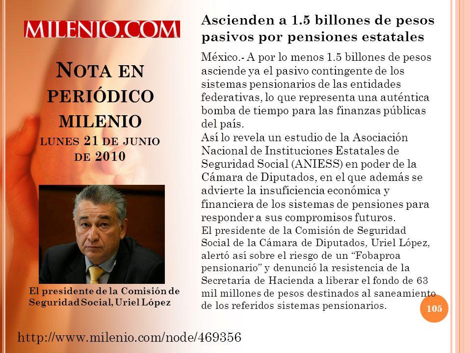 N OTA EN PERIÓDICO MILENIO LUNES 21 DE JUNIO DE 2010 105 Ascienden a 1.5 billones de pesos pasivos por pensiones estatales http://www.milenio.com/node