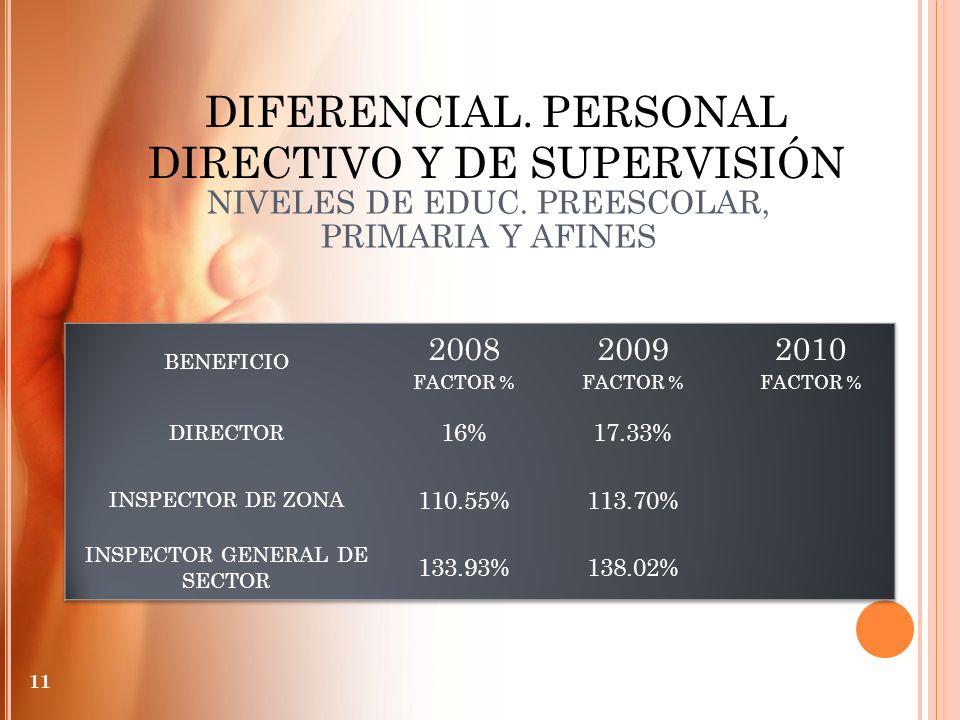 DIFERENCIAL. PERSONAL DIRECTIVO Y DE SUPERVISIÓN NIVELES DE EDUC. PREESCOLAR, PRIMARIA Y AFINES 11