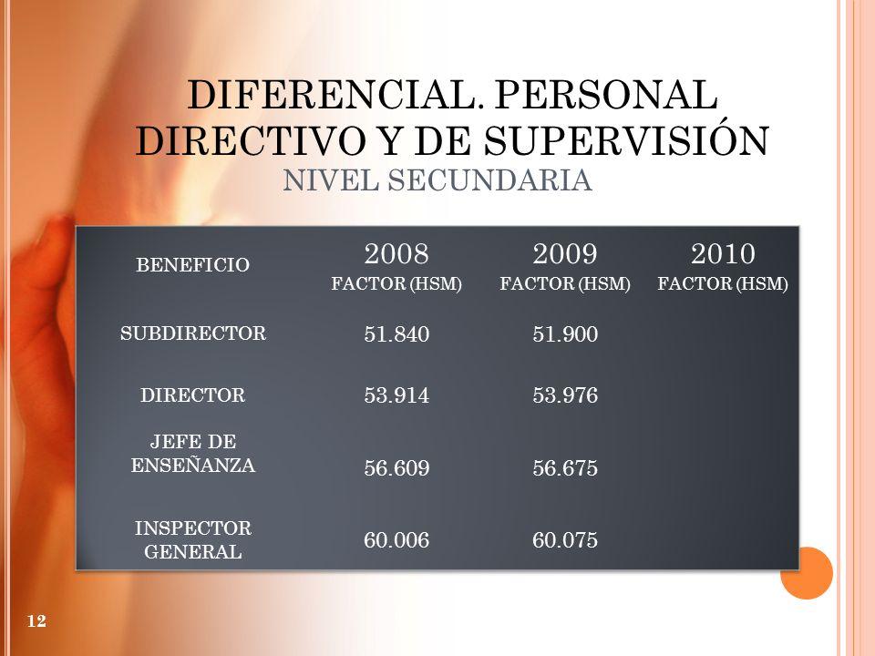 DIFERENCIAL. PERSONAL DIRECTIVO Y DE SUPERVISIÓN NIVEL SECUNDARIA 12
