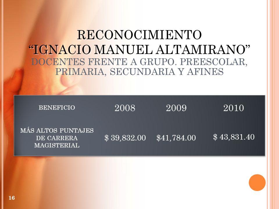 RECONOCIMIENTO IGNACIO MANUEL ALTAMIRANO DOCENTES FRENTE A GRUPO. PREESCOLAR, PRIMARIA, SECUNDARIA Y AFINES 16