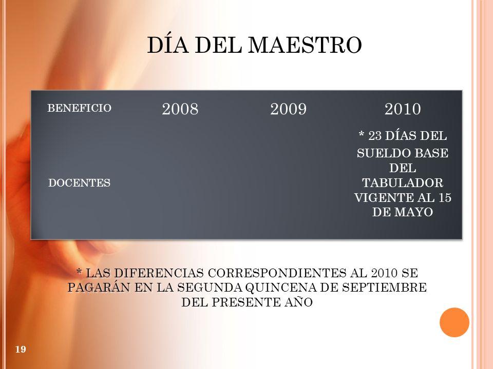 DÍA DEL MAESTRO * LAS DIFERENCIAS CORRESPONDIENTES AL 2010 SE PAGARÁN EN LA SEGUNDA QUINCENA DE SEPTIEMBRE DEL PRESENTE AÑO 19