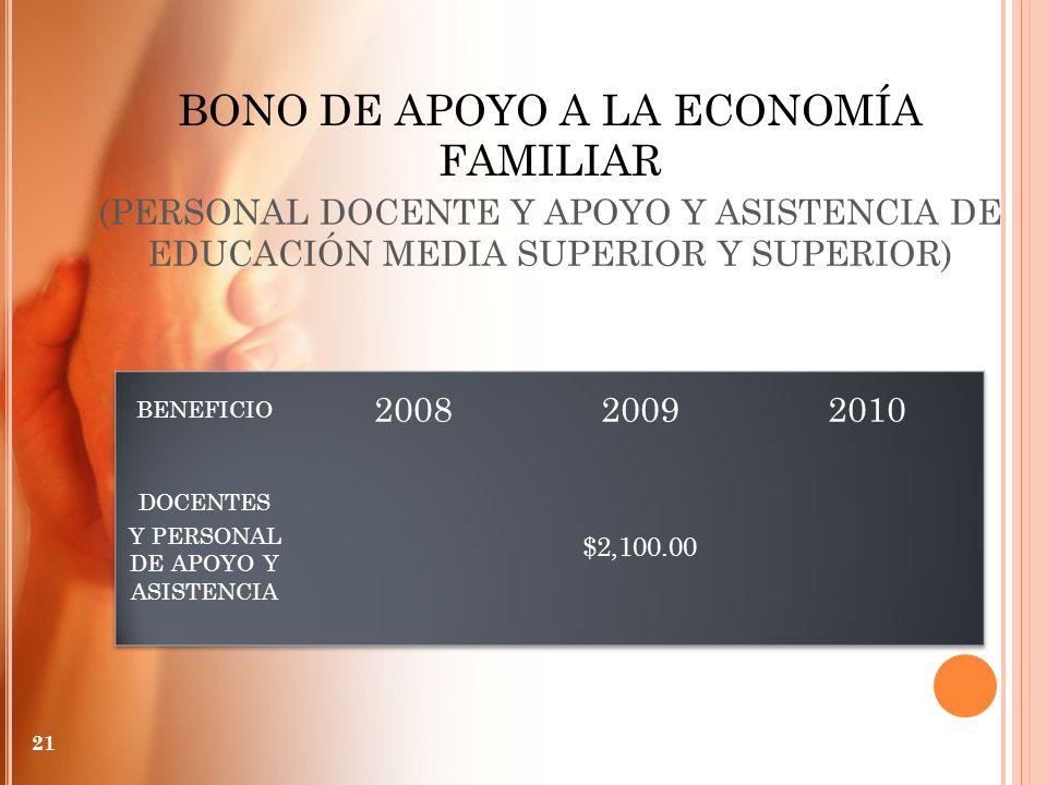 BONO DE APOYO A LA ECONOMÍA FAMILIAR (PERSONAL DOCENTE Y APOYO Y ASISTENCIA DE EDUCACIÓN MEDIA SUPERIOR Y SUPERIOR) 21
