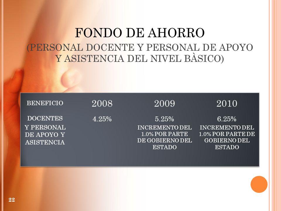 FONDO DE AHORRO (PERSONAL DOCENTE Y PERSONAL DE APOYO Y ASISTENCIA DEL NIVEL BÀSICO) 22