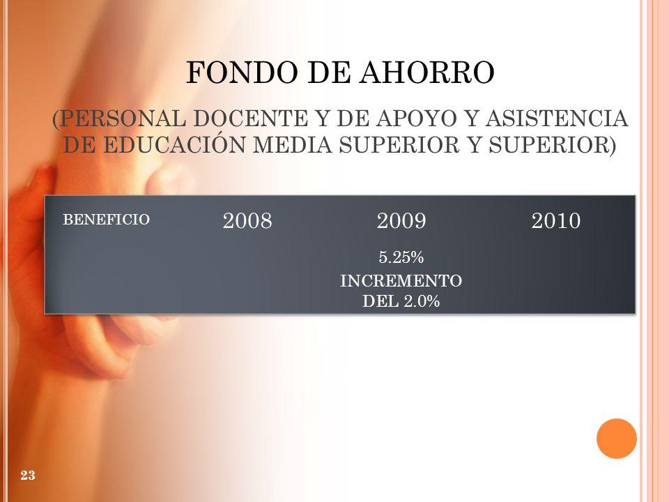 FONDO DE AHORRO (PERSONAL DOCENTE Y DE APOYO Y ASISTENCIA DE EDUCACIÓN MEDIA SUPERIOR Y SUPERIOR) 23