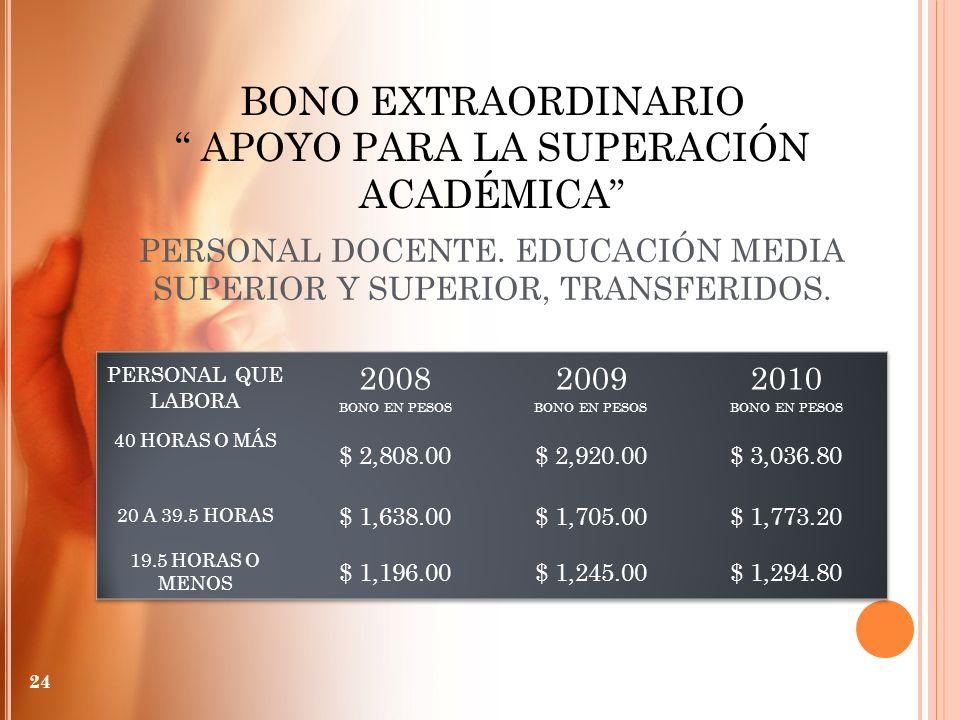BONO EXTRAORDINARIO APOYO PARA LA SUPERACIÓN ACADÉMICA PERSONAL DOCENTE. EDUCACIÓN MEDIA SUPERIOR Y SUPERIOR, TRANSFERIDOS. 24