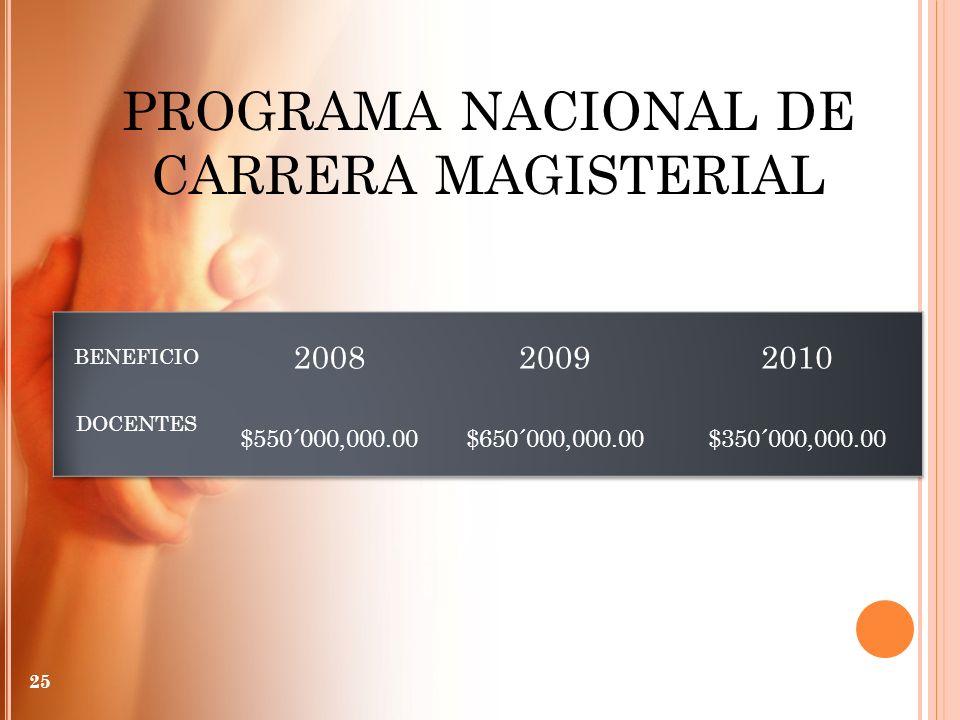 PROGRAMA NACIONAL DE CARRERA MAGISTERIAL 25