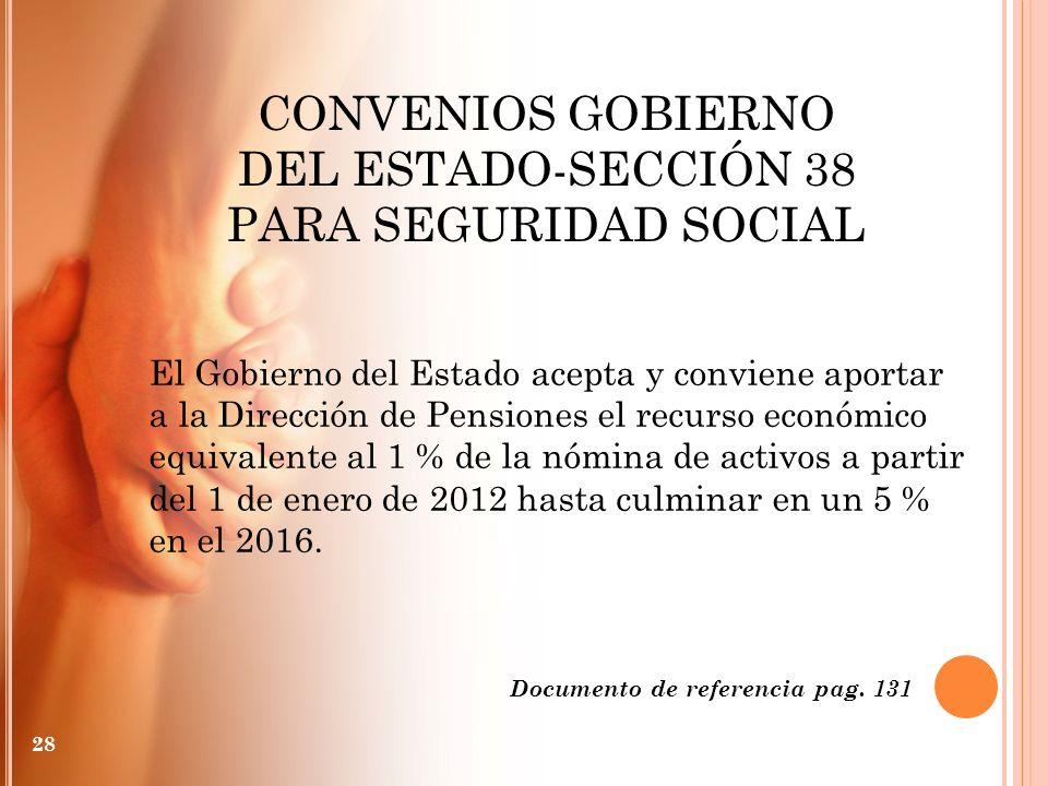 CONVENIOS GOBIERNO DEL ESTADO-SECCIÓN 38 PARA SEGURIDAD SOCIAL 28 El Gobierno del Estado acepta y conviene aportar a la Dirección de Pensiones el recu