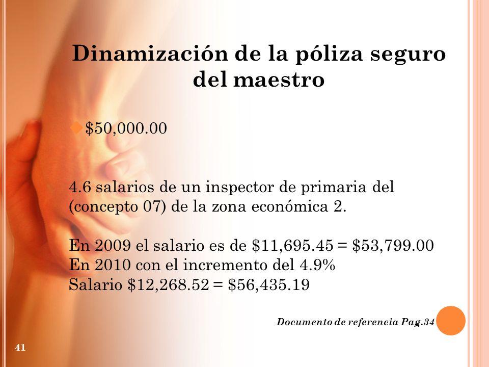 $50,000.00 4.6 salarios de un inspector de primaria del (concepto 07) de la zona económica 2. En 2009 el salario es de $11,695.45 = $53,799.00 En 2010
