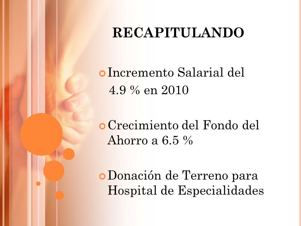 Incremento Salarial del 4.9 % en 2010 Crecimiento del Fondo del Ahorro a 6.5 % Donación de Terreno para Hospital de Especialidades RECAPITULANDO