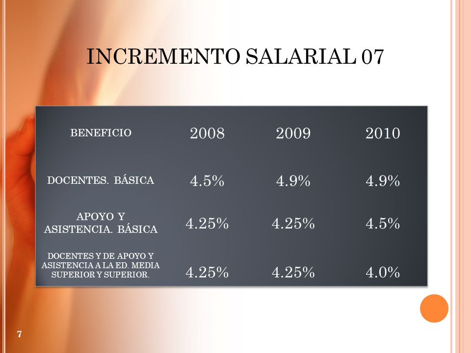 INCREMENTO SALARIAL 07 7