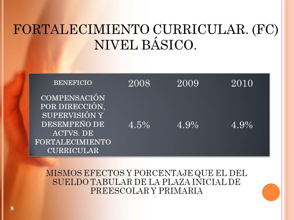 Del 4% al 3% mensual Del 3% al 1.3% mensual (15.6% anual) Reducción de intereses Documento de referencia Pag.31 39