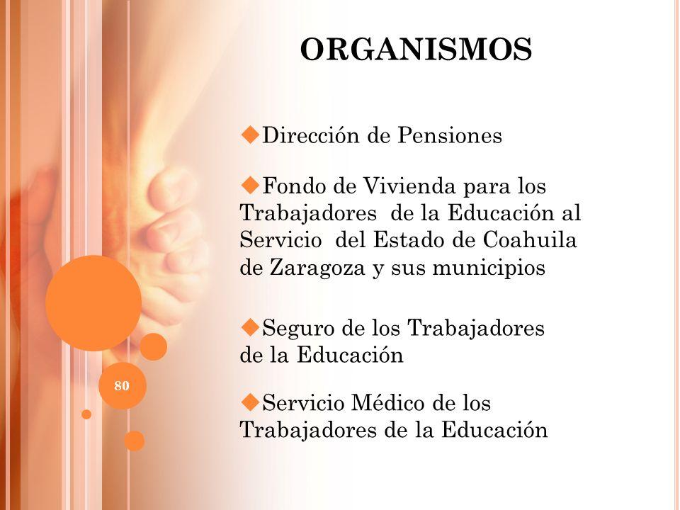 ORGANISMOS Dirección de Pensiones Fondo de Vivienda para los Trabajadores de la Educación al Servicio del Estado de Coahuila de Zaragoza y sus municip