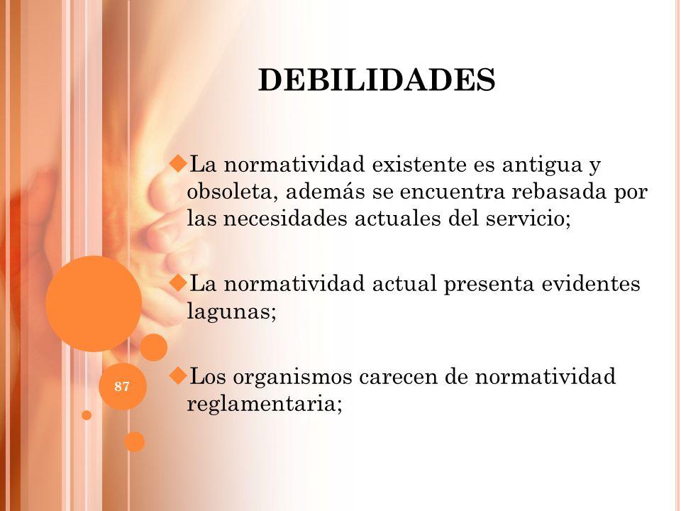 DEBILIDADES La normatividad existente es antigua y obsoleta, además se encuentra rebasada por las necesidades actuales del servicio; La normatividad a
