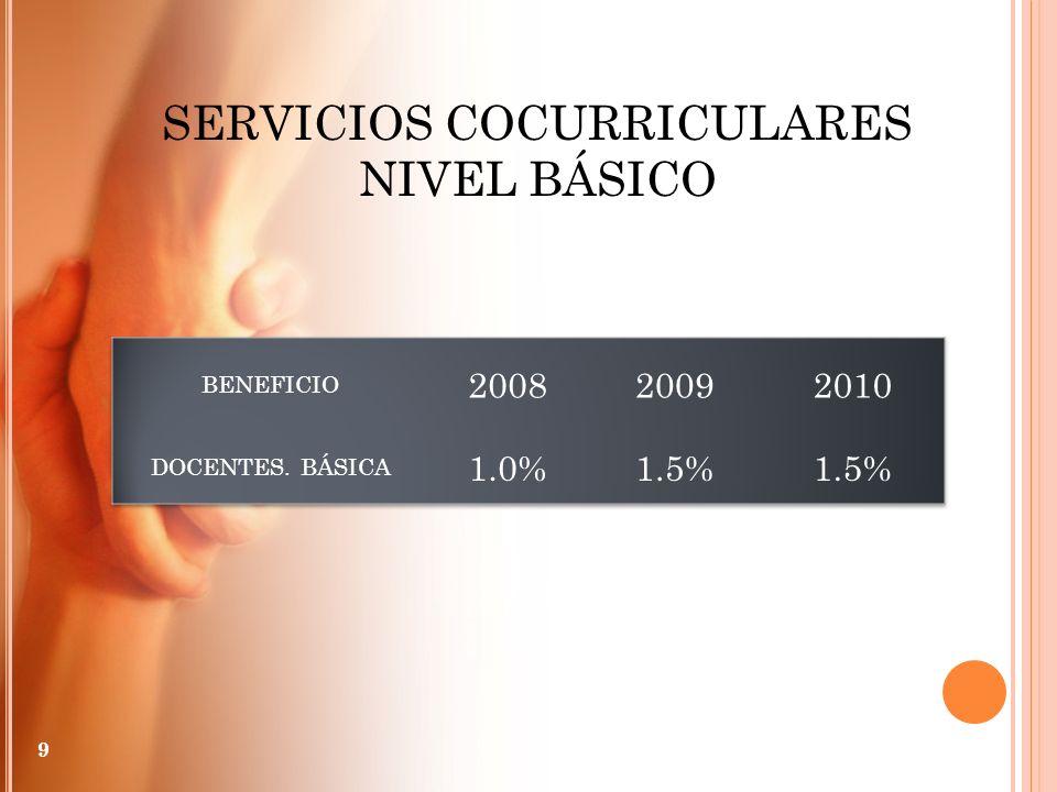 SERVICIOS COCURRICULARES NIVEL BÁSICO 9