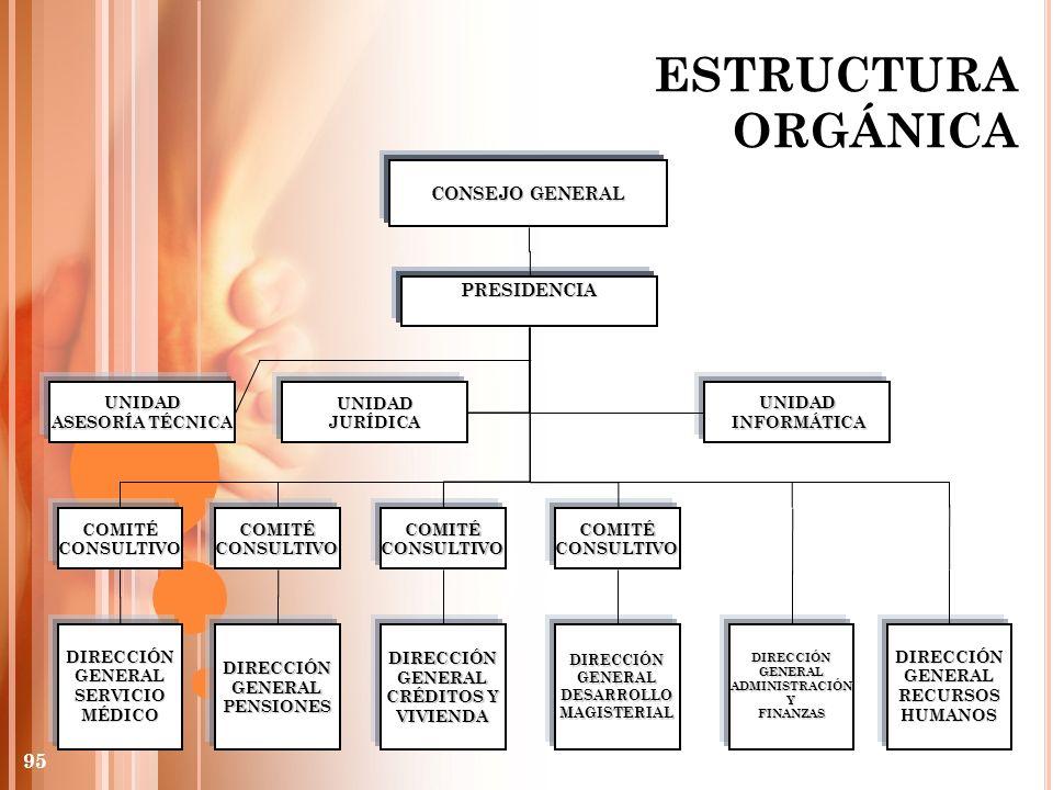 ESTRUCTURA ORGÁNICA CONSEJO GENERAL DIRECCIÓN GENERAL SERVICIO DIRECCIÓN GENERAL SERVICIO MÉDICO UNIDAD ASESORÍA TÉCNICA PRESIDENCIA UNIDADJURÍDICAUNI