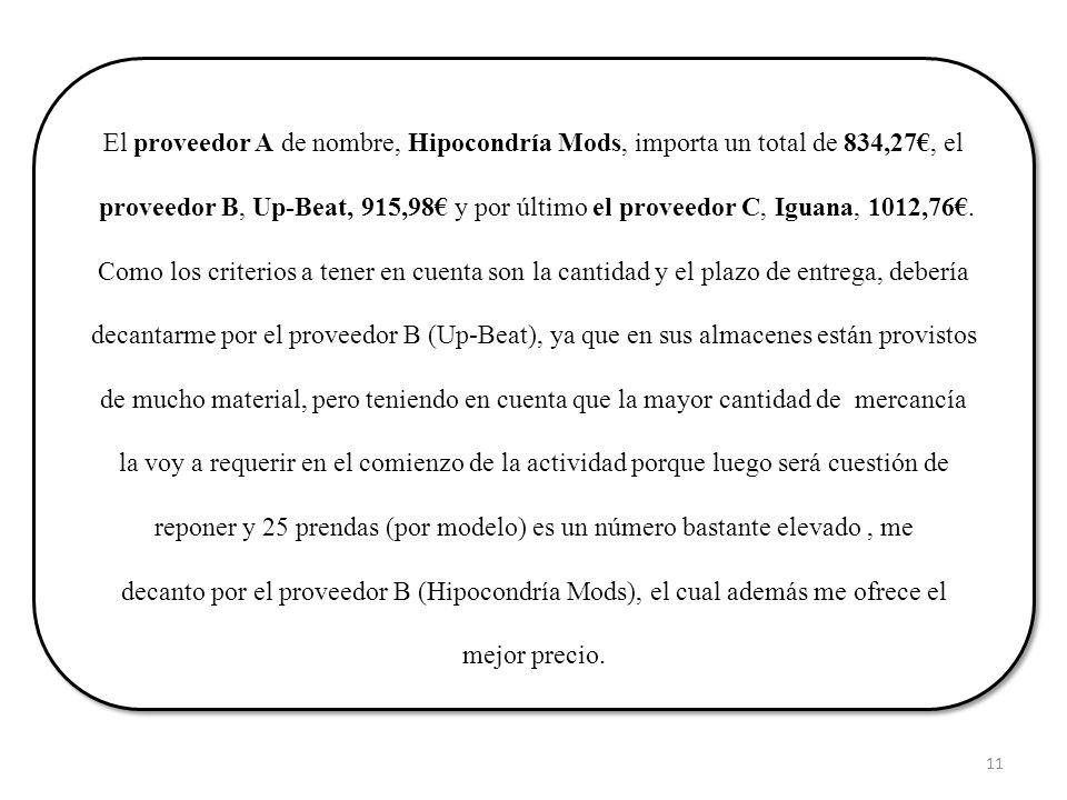 El proveedor A de nombre, Hipocondría Mods, importa un total de 834,27, el proveedor B, Up-Beat, 915,98 y por último el proveedor C, Iguana, 1012,76.