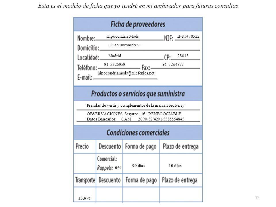 Hipocondría ModsB-81478522 Cl San Bernardo 50 Madrid28013 91-532695991-5264877 hipocondriamods@telefonica.net Prendas de vestir y complementos de la marca Fred Perry OBSERVACIONES: Seguro: 11 RENEGOCIABLE Datos Bancarios: CAM 2090/52/4201/5585554845 8% 90 días10 días 13,67 Esta es el modelo de ficha que yo tendré en mi archivador para futuras consultas 12