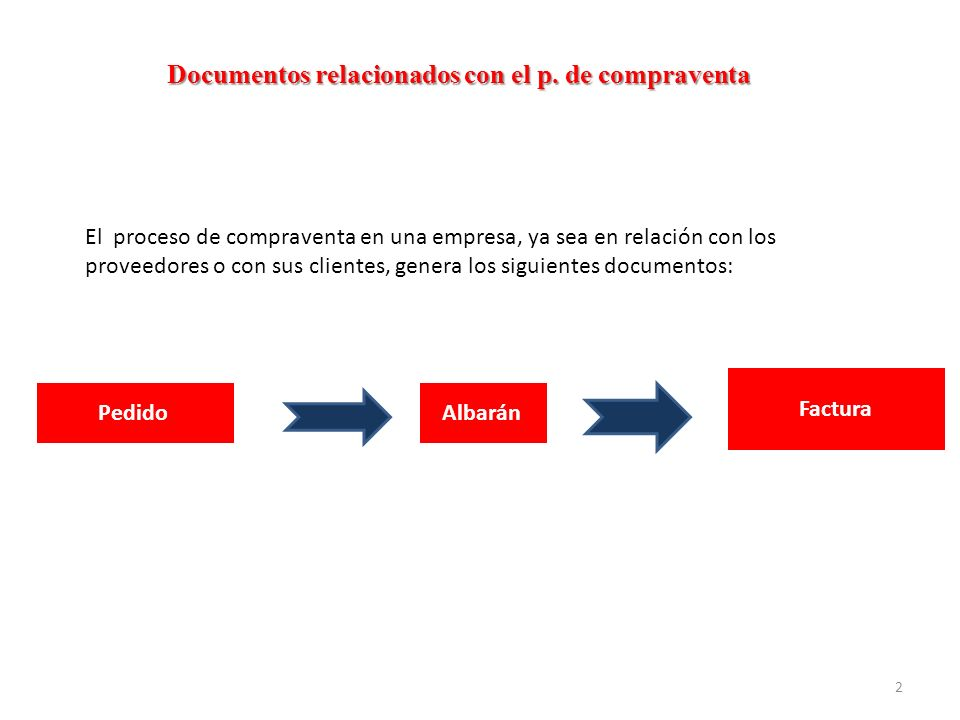 2 Documentos relacionados con el p. de compraventa El proceso de compraventa en una empresa, ya sea en relación con los proveedores o con sus clientes