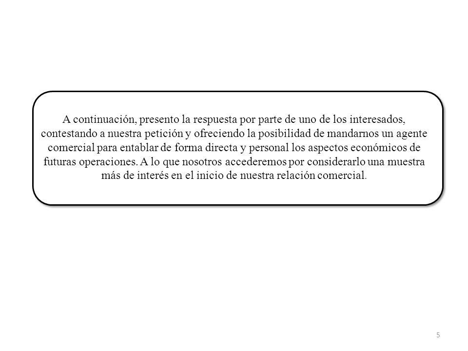 A Piece of London S.l Cl del Pez 20 (local) 28015 Madrid Telf/Fax: 915225109 B-81507162 e-mail: u.k.pez@hotmail.com u.k.pez@hotmail.com Señores: Acusamos recibo del pedido realizado por nuestra empresa Nº 1245, el pasado día 21 de abril de 2012.