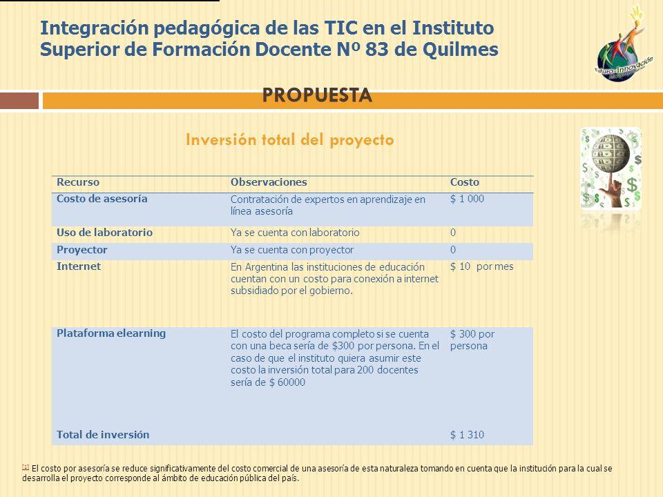 Integración pedagógica de las TIC en el Instituto Superior de Formación Docente Nº 83 de Quilmes PROPUESTA Inversión total del proyecto RecursoObservacionesCosto Costo de asesoríaContratación de expertos en aprendizaje en línea asesoría $ 1 000 Uso de laboratorioYa se cuenta con laboratorio0 ProyectorYa se cuenta con proyector0 InternetEn Argentina las instituciones de educación cuentan con un costo para conexión a internet subsidiado por el gobierno.
