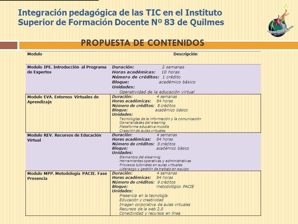 Integración pedagógica de las TIC en el Instituto Superior de Formación Docente Nº 83 de Quilmes PROPUESTA DE CONTENIDOS ModuloDescripción Modulo IPE.