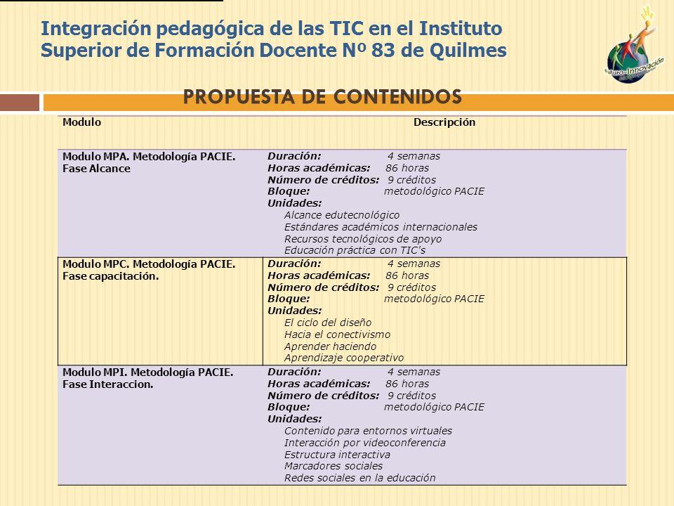 Integración pedagógica de las TIC en el Instituto Superior de Formación Docente Nº 83 de Quilmes PROPUESTA DE CONTENIDOS ModuloDescripción Modulo MPA.
