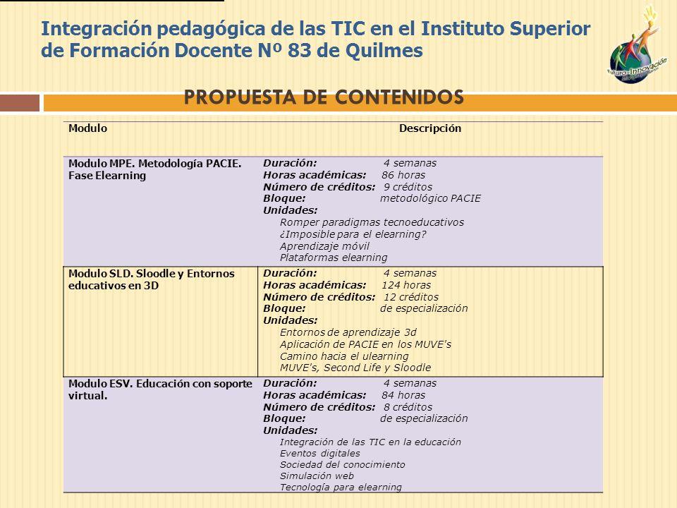 Integración pedagógica de las TIC en el Instituto Superior de Formación Docente Nº 83 de Quilmes PROPUESTA DE CONTENIDOS ModuloDescripción Modulo MPE.