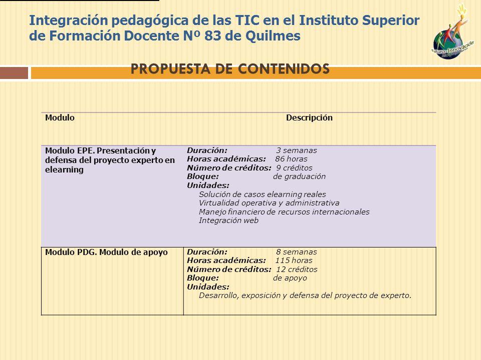 Integración pedagógica de las TIC en el Instituto Superior de Formación Docente Nº 83 de Quilmes PROPUESTA DE CONTENIDOS ModuloDescripción Modulo EPE.