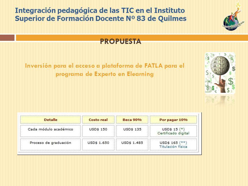 Integración pedagógica de las TIC en el Instituto Superior de Formación Docente Nº 83 de Quilmes PROPUESTA Inversión para el acceso a plataforma de FATLA para el programa de Experto en Elearning